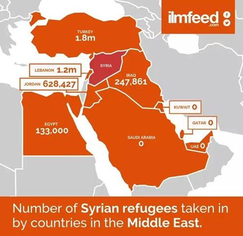 aufnahme_syrischer_fluechtlinge_im_mittleren_osten