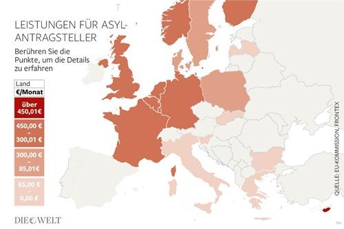 leistungen_asylantragsteller