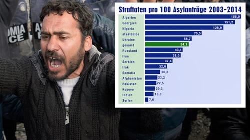 asylbewerber_straftaten