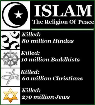 islam_religion_of_peace