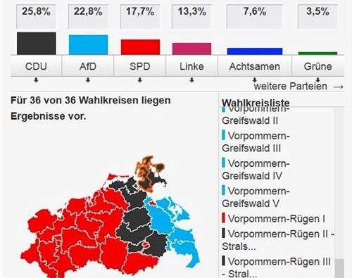 wahlen_mecklenburg_vorpommern