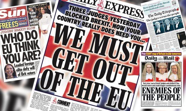 Britische Zeitungen Online