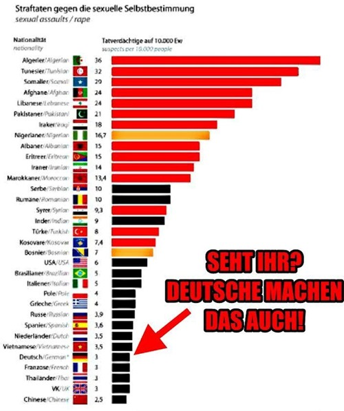 deutsche_machen_das_auch