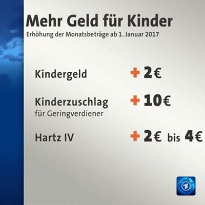 mehr_geld_fuer_kinder