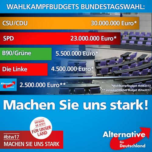 wahlkampfbudget_bundestagswahl