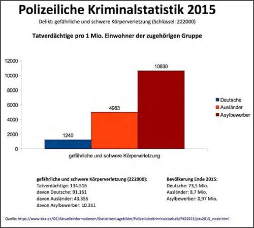 2015-pks-koerperverletzung