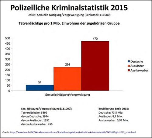 2015-pks-tatverdaechtige-vergewaltigung