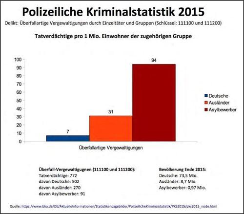 2015-pks-vergewaltigung-ueberfallartig