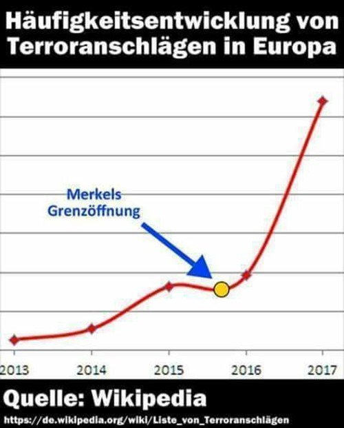 haeufigkeit_terroranschlaege
