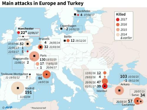 islamterror_in_europa