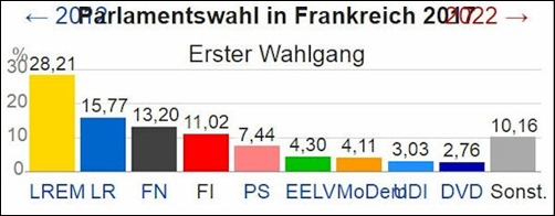 frankreich_parlament01