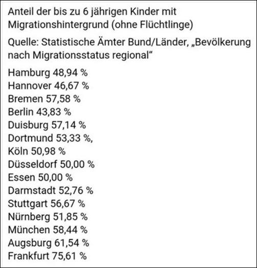 Sechsjaehrige_Migrationshintergrund_Deutschland