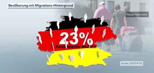 23_prozent_migrationshintergrund