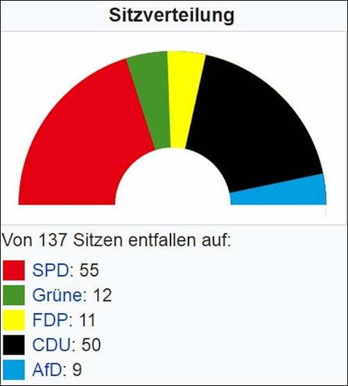 landtagswahl_niedersachsen_2017_2