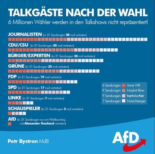 talkgaeste
