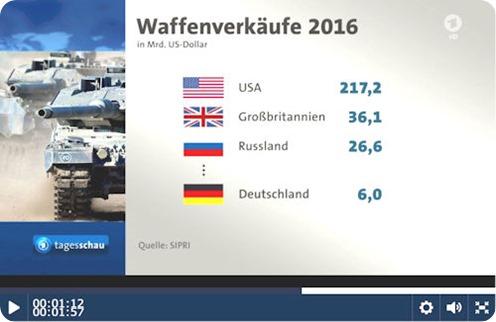 waffenverkaeufe_2016