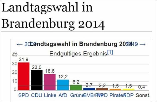 landtagswahl_brandenburg_2014