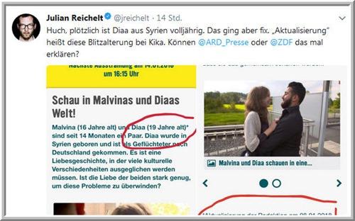 Reichelt-Aktualisierung