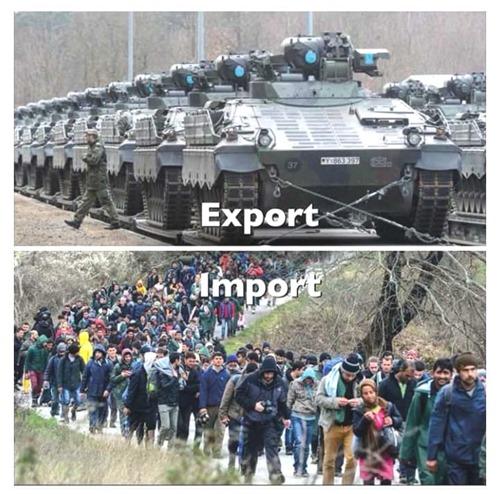 export_import