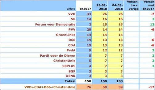 wahl_niederlande