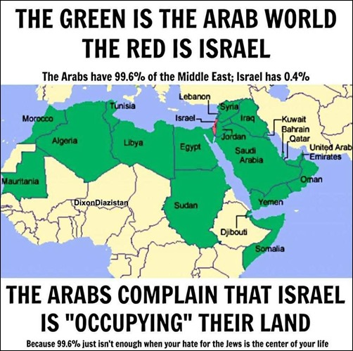 green_arab_world