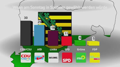 Sonntag_Wahl_Sachsen