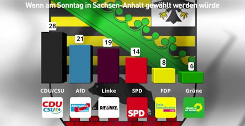 Sonntag_Wahlen_Sachsen_Anhalt