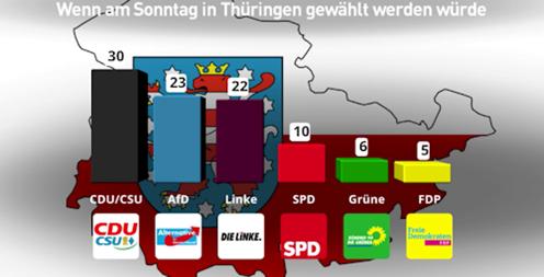 Sonntag_Wahlen_Thüringen