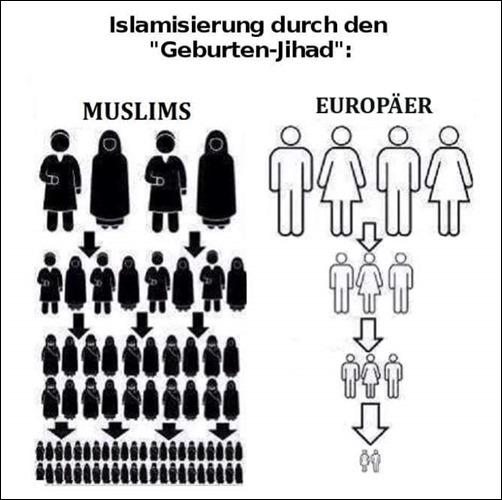 1_islamisierung_geburtenjihad