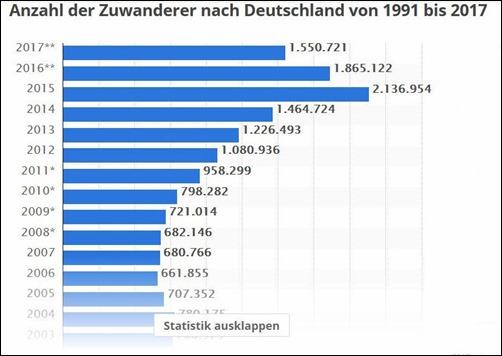 zuwanderung_deutschland