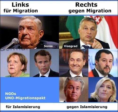migration_links_rechts
