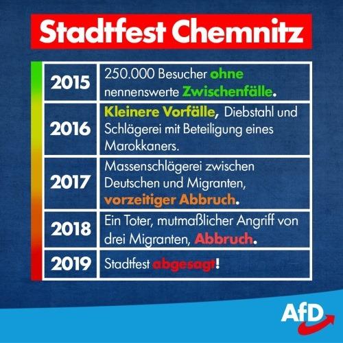 stadtfest_chemnitz