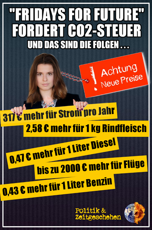co2_steuer