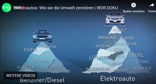 umweltzerstoerung_elektroauto