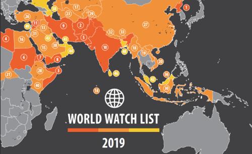 world_watch_list
