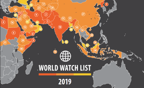 world_watch_list