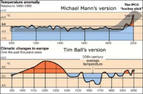 temperaturberechnungen