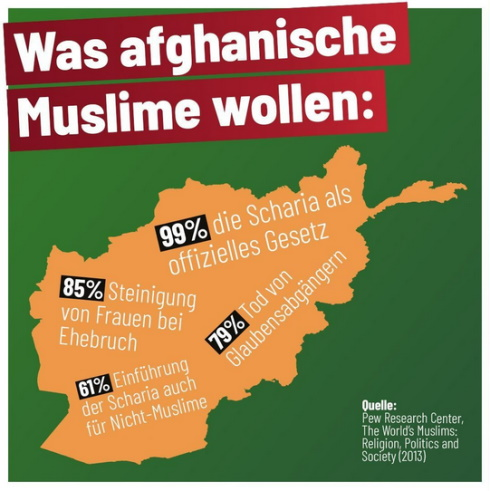 afghanische-muslime
