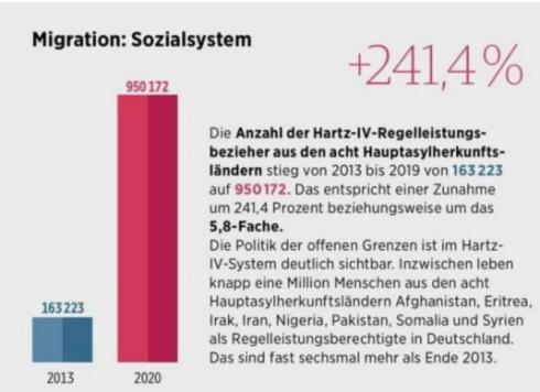 sozialleistungen-490
