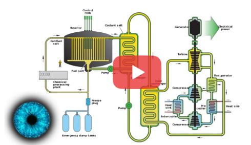 thorium-salz-reaktor